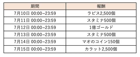 スクリーンショット 2019-07-10 10.12.03