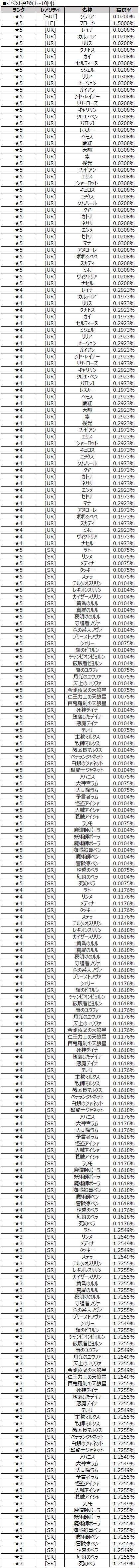 イベント召喚(1~10回)