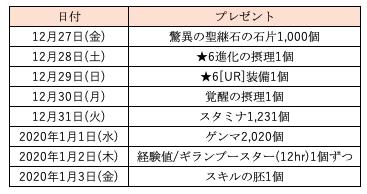 スクリーンショット 2019-12-19 9.46.01