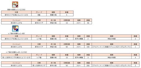 スクリーンショット 2020-01-20 11.35.56