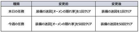 スクリーンショット 2019-05-08 9.53.54
