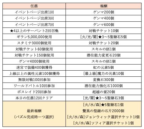 スクリーンショット 2019-10-02 14.49.09
