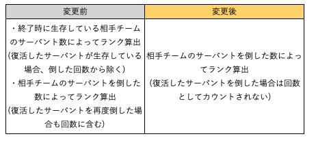 スクリーンショット 2019-09-03 12.40.09