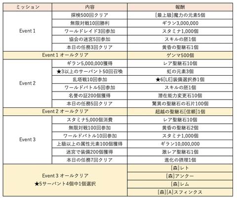 スクリーンショット 2019-04-30 10.50.38