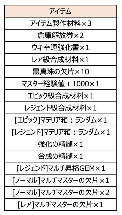 スクリーンショット 2020-05-19 16.15.32