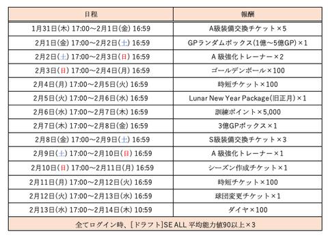 スクリーンショット 2019-01-30 18.08.03