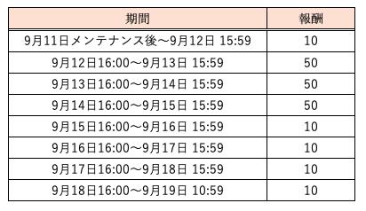 スクリーンショット 2019-09-10 20.45.50