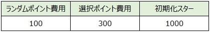 FSS004