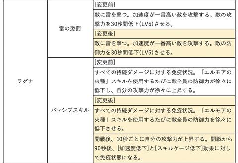 スクリーンショット 2019-09-03 11.52.36