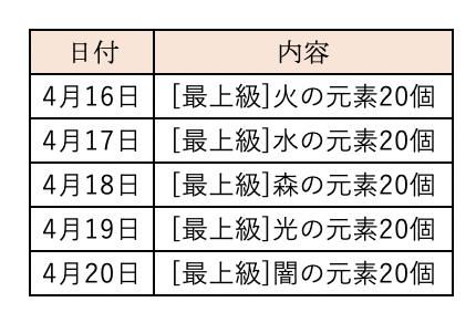 スクリーンショット 2019-04-15 9.31.12