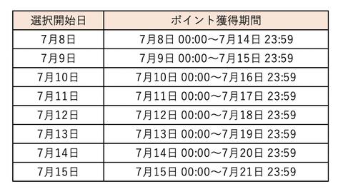 スクリーンショット 2019-07-08 13.46.07