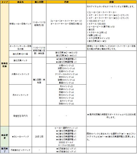 6. 텔레팟 상품_jp