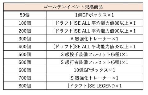 スクリーンショット 2019-01-16 19.16.17