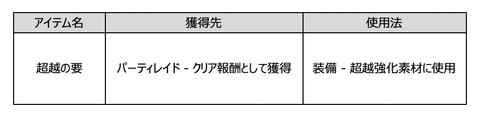 スクリーンショット 2019-06-21 11.35.09