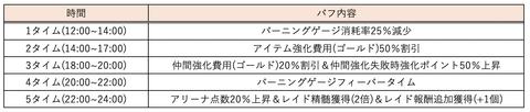 スクリーンショット 2019-01-02 16.02.14