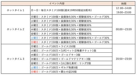 スクリーンショット 2020-01-31 17.38.08