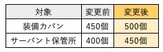 スクリーンショット 2020-02-10 12.36.31