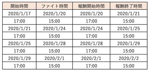 スクリーンショット 2020-01-20 11.38.49