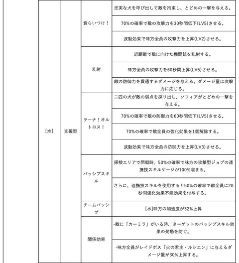 スクリーンショット 2019-09-03 10.22.04