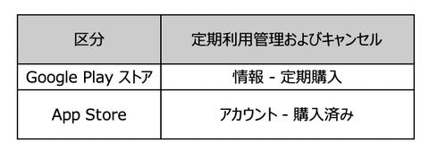 スクリーンショット 2019-06-21 13.55.09