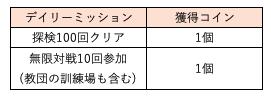 スクリーンショット 2019-09-03 9.20.08