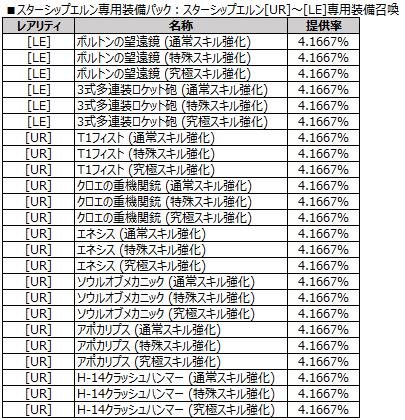 スターシップエルン[UR]~[LE]専用装備召喚