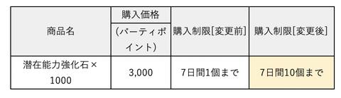 スクリーンショット 2019-08-13 15.35.49