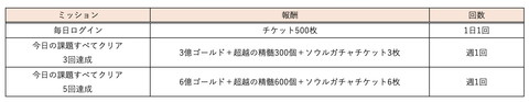 スクリーンショット 2019-01-21 13.51.22