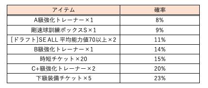 スクリーンショット 2019-07-30 19.04.33