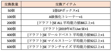 スクリーンショット 2019-05-09 9.42.39