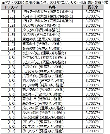 アストリアエルン[UR]~[LE]専用装備召喚