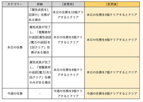 スクリーンショット 2019-09-03 12.30.41