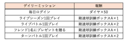 スクリーンショット 2019-07-30 19.04.22