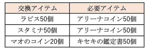 スクリーンショット 2020-01-02 10.33.17