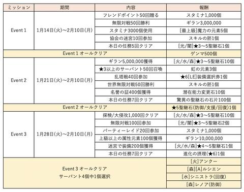スクリーンショット 2020-01-14 11.21.47