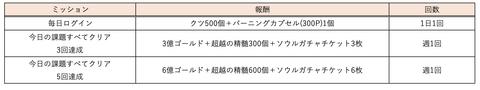 スクリーンショット 2019-01-21 13.51.28
