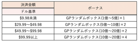 スクリーンショット 2018-11-29 8.58.11