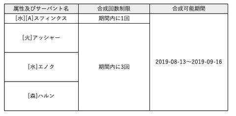 スクリーンショット 2019-08-13 14.50.24