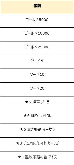 DL717