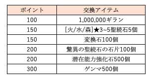 スクリーンショット 2019-10-01 12.16.19