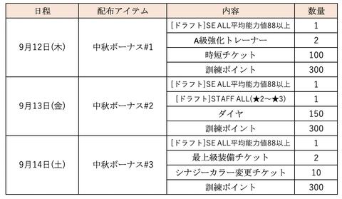 スクリーンショット 2019-09-11 11.00.05