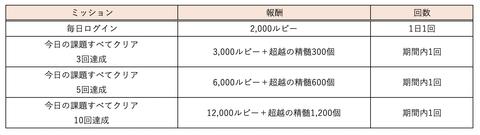スクリーンショット 2019-02-18 11.46.26