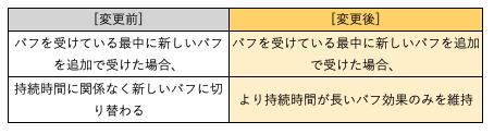スクリーンショット 2019-09-03 12.43.26