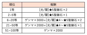 スクリーンショット 2020-01-15 9.36.18