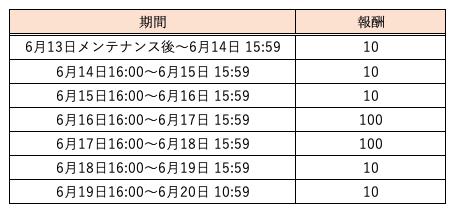 スクリーンショット 2019-06-12 16.44.17