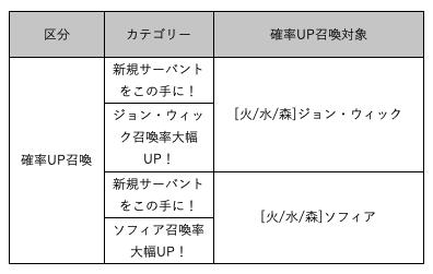 スクリーンショット 2019-09-03 10.57.28