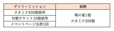 スクリーンショット 2019-07-29 10.01.28