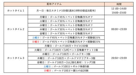 スクリーンショット 2019-08-05 14.24.51