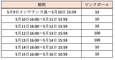 スクリーンショット 2019-05-08 20.21.06