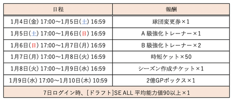 スクリーンショット 2019-01-04 0.47.07